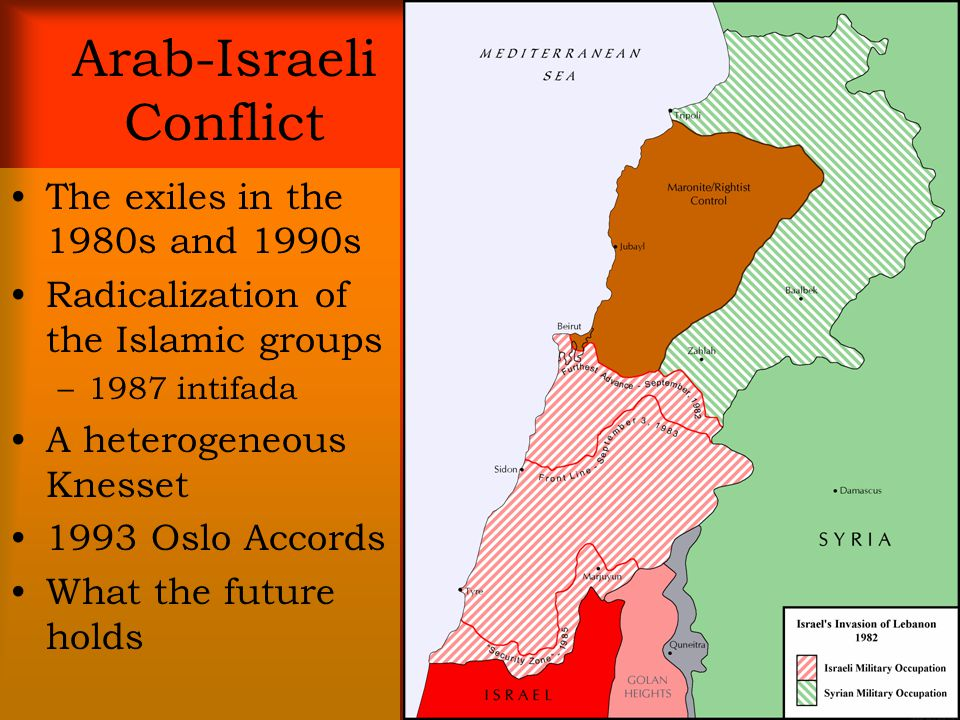 Arab-Israeli Conflict The exiles in the 1980s and 1990s Radicalization of the Islamic groups –1987 intifada A heterogeneous Knesset 1993 Oslo Accords What the future holds