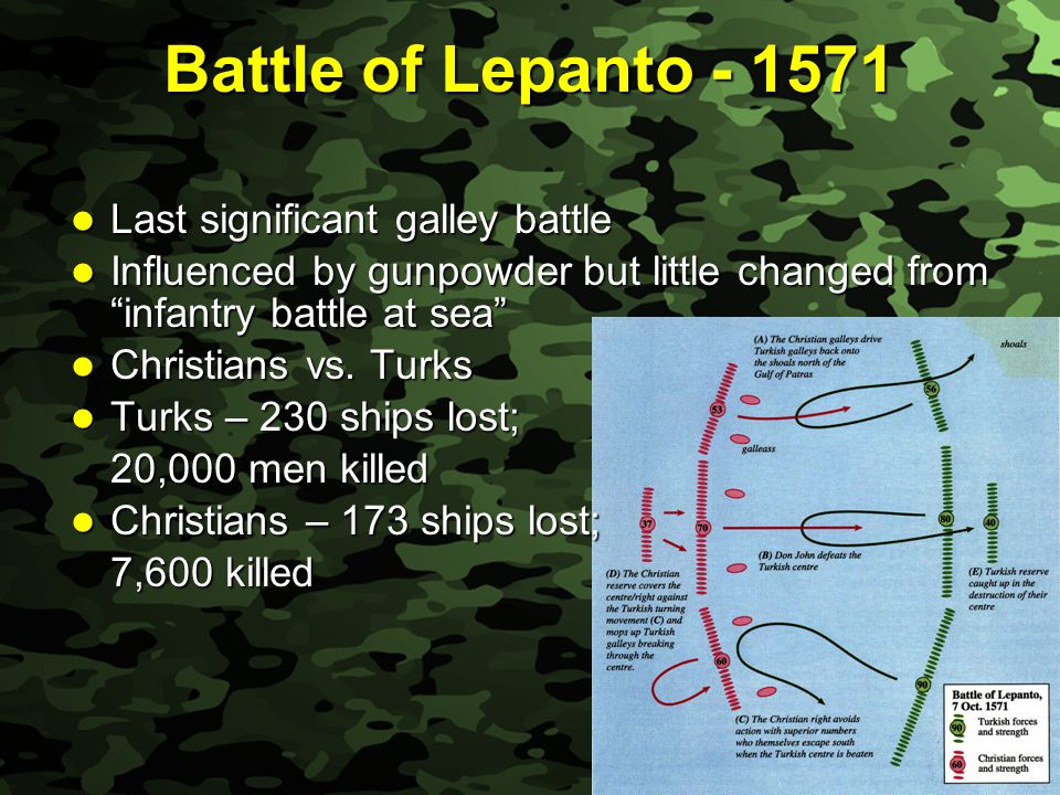 Slide 13 Battle of Lepanto - 1571 Last significant galley battle Last significant galley battle Influenced by gunpowder but little changed from infantry battle at sea Influenced by gunpowder but little changed from infantry battle at sea Christians vs.