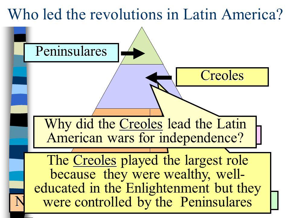 Who led the revolutions in Latin America?Peninsulares Creoles Mestizos Mulattos Native Americans Black Slaves Creoles The Creoles played the largest r