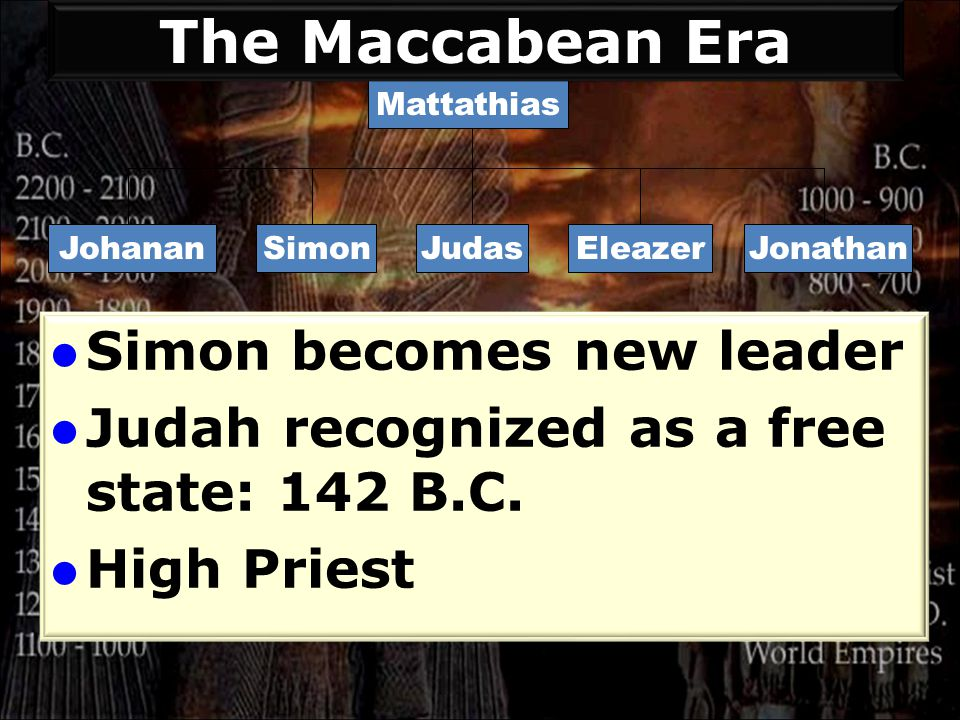 Mattathias JohananJudasSimonEleazerJonathan Simon becomes new leader Judah recognized as a free state: 142 B.C.