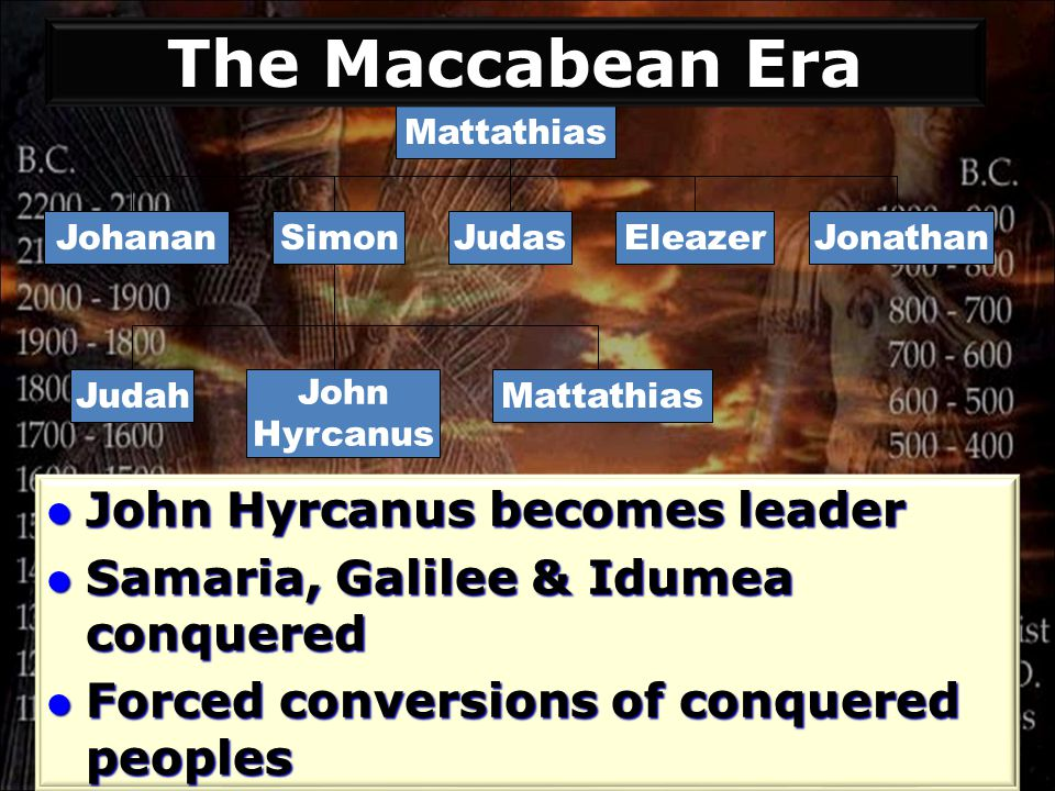 Mattathias JohananJudasSimonEleazerJonathan John Hyrcanus JudahMattathias John Hyrcanus becomes leader John Hyrcanus becomes leader Samaria, Galilee & Idumea conquered Samaria, Galilee & Idumea conquered Forced conversions of conquered peoples Forced conversions of conquered peoples The Maccabean Era