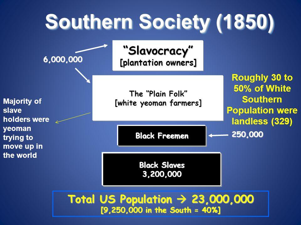 "Southern Society (1850) ""Slavocracy"" [plantation owners] The ""Plain Folk"" [white yeoman farmers] 6,000,000 Black Freemen Black Slaves 3,200,000 250,00"