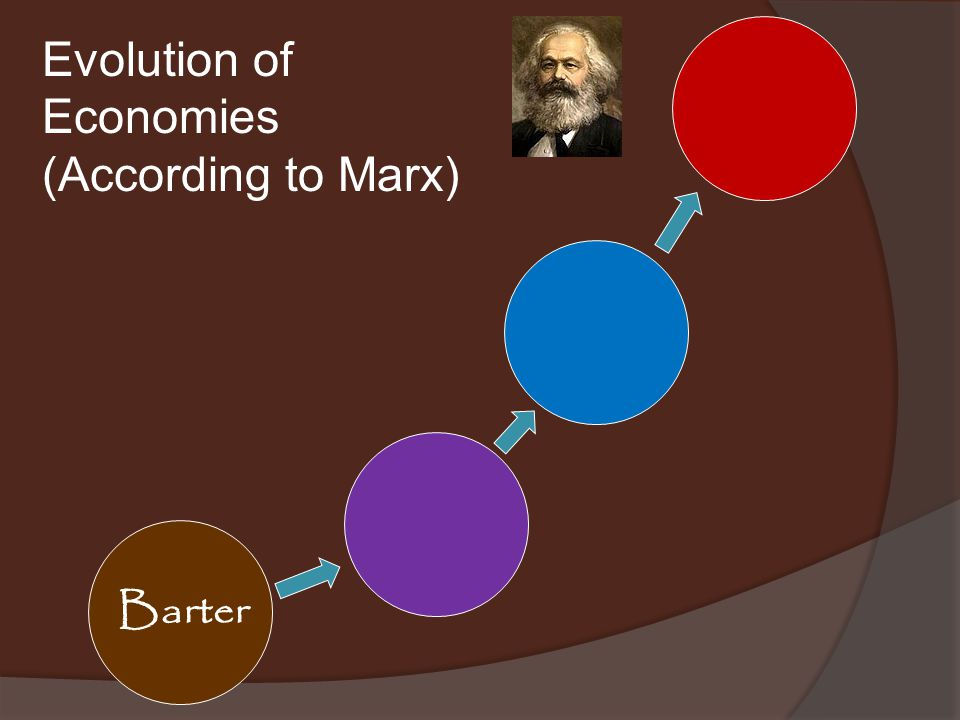 Evolution of Man (According to Darwin)