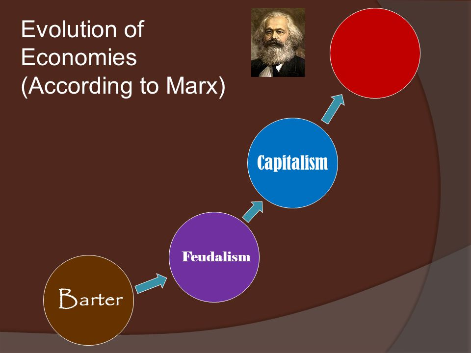 Feudalism Evolution of Economies (According to Marx)