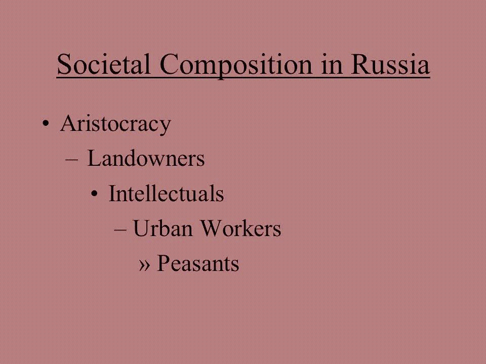Lenin Biography Vladimir Ilyich Ulyanov = V.I.