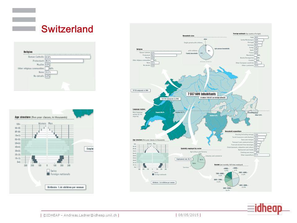 | ©IDHEAP – Andreas.Ladner@idheap.unil.ch | | 08/05/2015 | Switzerland