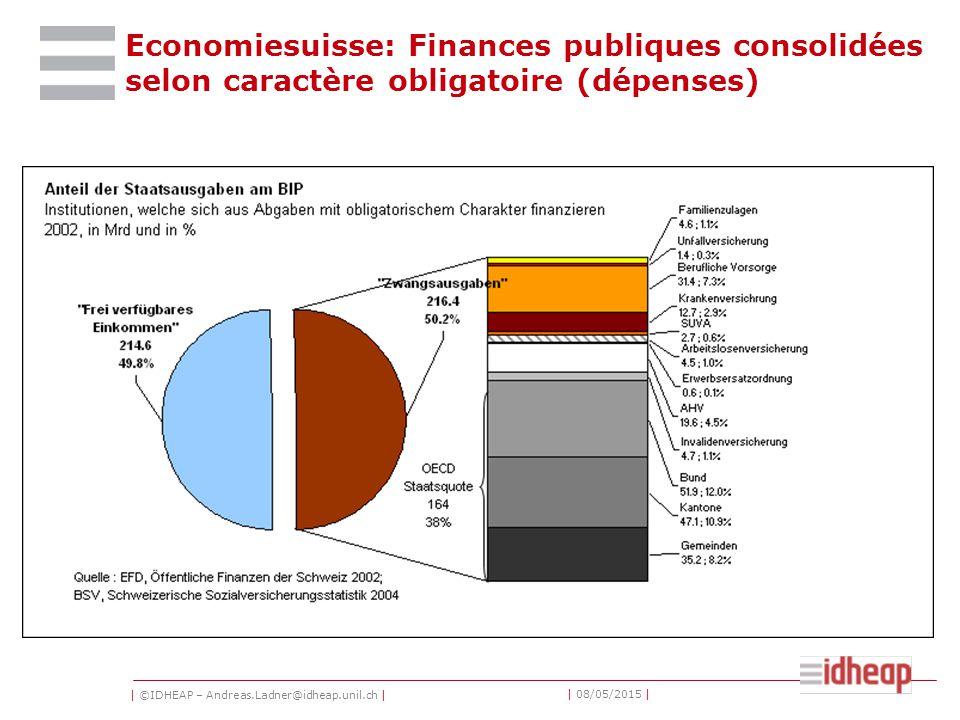 | ©IDHEAP – Andreas.Ladner@idheap.unil.ch | | 08/05/2015 | Economiesuisse: Finances publiques consolidées selon caractère obligatoire (dépenses)