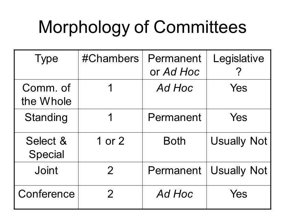 Committee of the Whole Fictional committee to which every member of the House belongs (there is no analogue in the Senate) Quorum in the CoW is 100 members (following Reed's Rules of 1888) Rules are less formal than those for the House (and not subject to Constitutional restrictions)