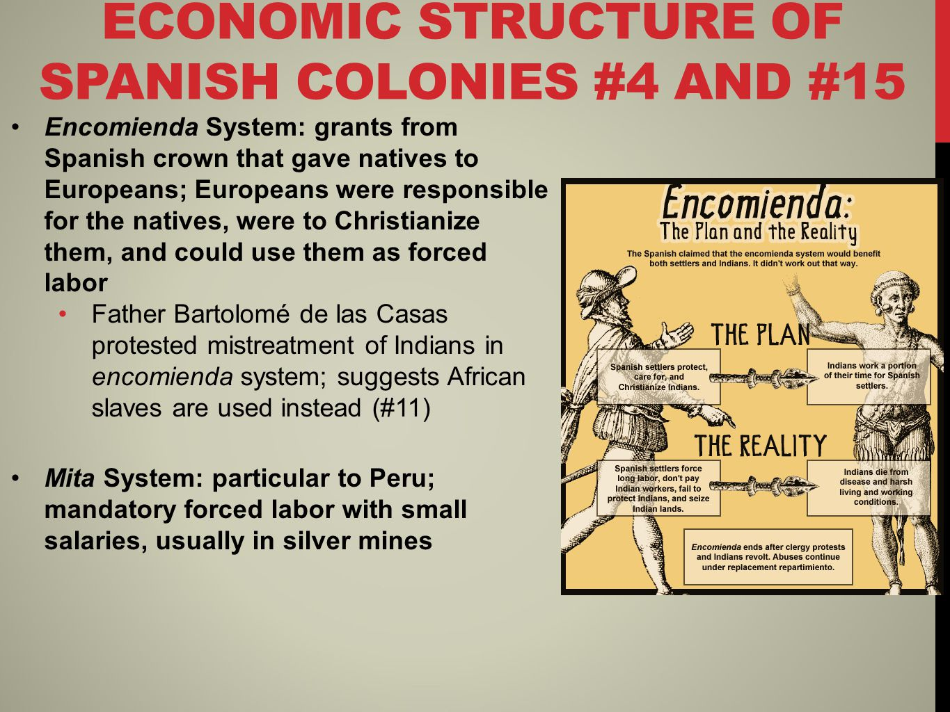 ECONOMIC STRUCTURE OF SPANISH COLONIES #4 AND #15 Encomienda System: grants from Spanish crown that gave natives to Europeans; Europeans were responsible for the natives, were to Christianize them, and could use them as forced labor Father Bartolomé de las Casas protested mistreatment of Indians in encomienda system; suggests African slaves are used instead (#11) Mita System: particular to Peru; mandatory forced labor with small salaries, usually in silver mines