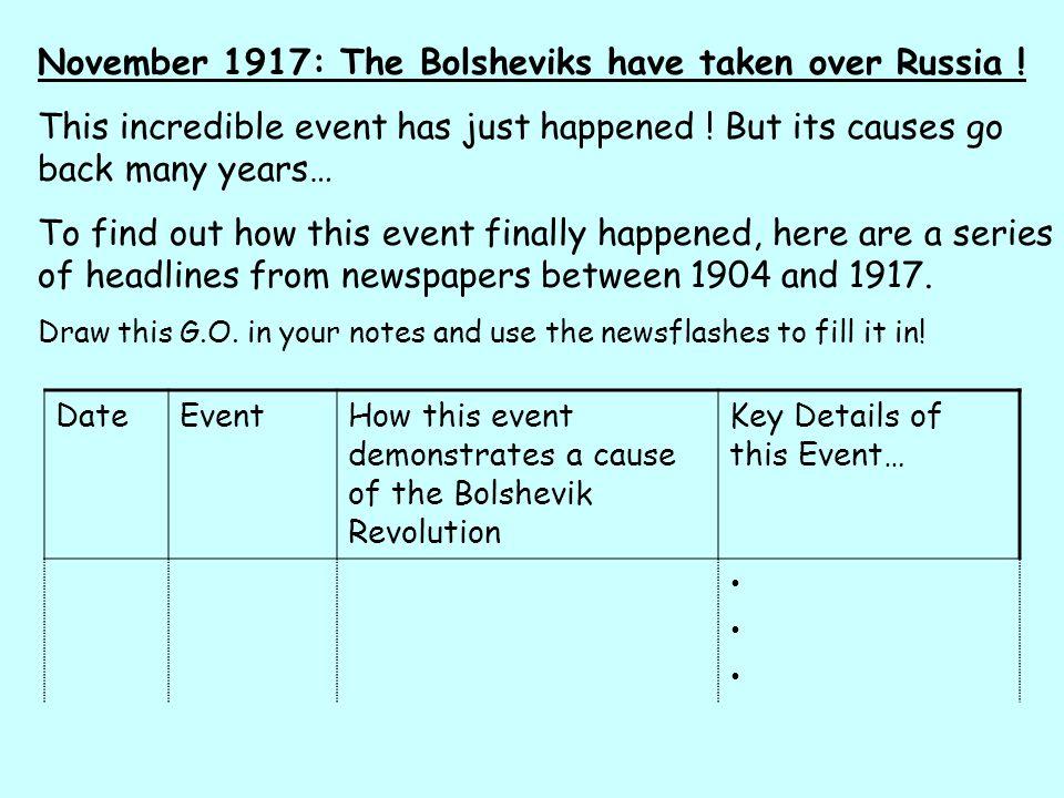 November 1917: The Bolsheviks have taken over Russia .