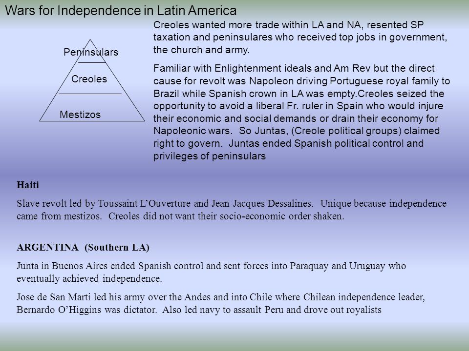 Wars for Independence in Latin America Peninsulars Creoles Mestizos Creoles wanted more trade within LA and NA, resented SP taxation and peninsulares