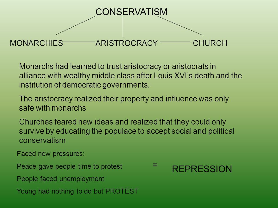 CONSERVATISM MONARCHIESARISTROCRACYCHURCH Monarchs had learned to trust aristocracy or aristocrats in alliance with wealthy middle class after Louis X