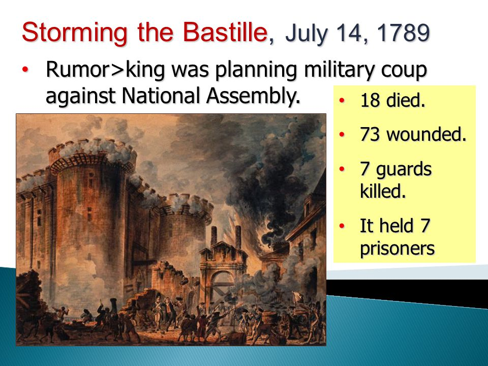 Storming the Bastille, July 14, 1789 Rumor>king was planning military coup against National Assembly. Rumor>king was planning military coup against Na