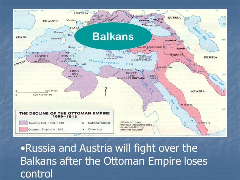 Balkans Russia and Austria will fight over the Balkans after the Ottoman Empire loses control