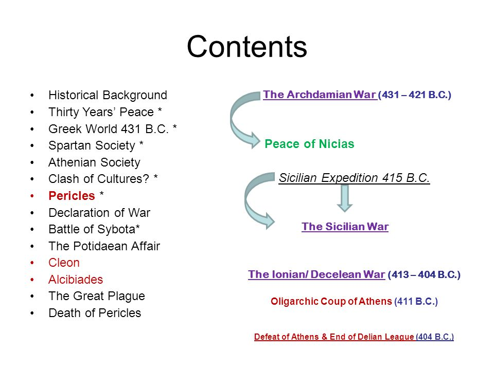 Contents Historical Background Thirty Years' Peace * Greek World 431 B.C.