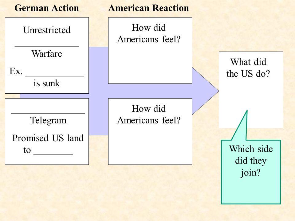 German ActionAmerican Reaction Unrestricted _____________ Warfare Ex.