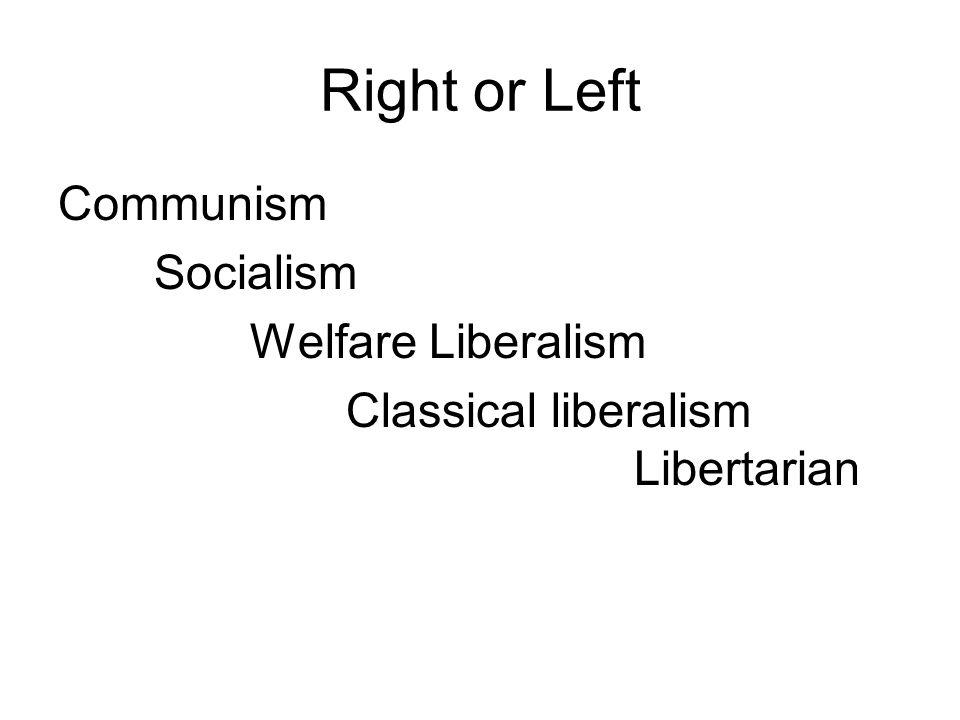 Right or Left Communism Socialism Welfare Liberalism Classical liberalism Libertarian