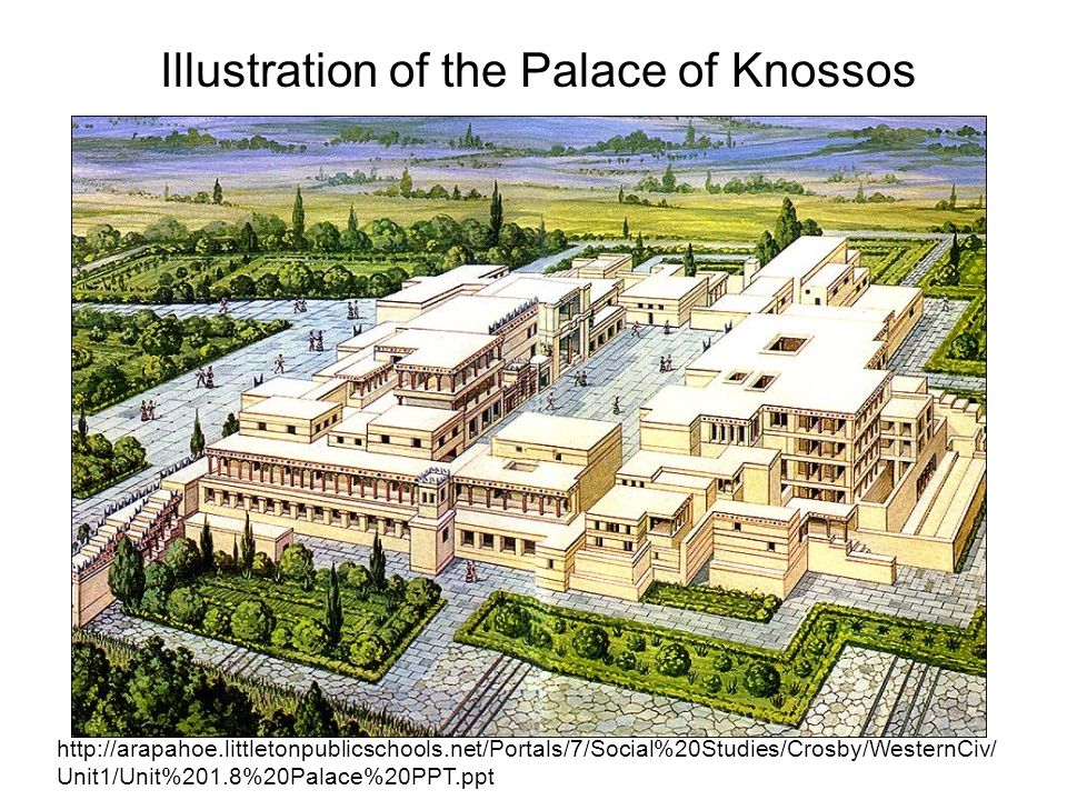 Illustration of the Palace of Knossos http://arapahoe.littletonpublicschools.net/Portals/7/Social%20Studies/Crosby/WesternCiv/ Unit1/Unit%201.8%20Pala