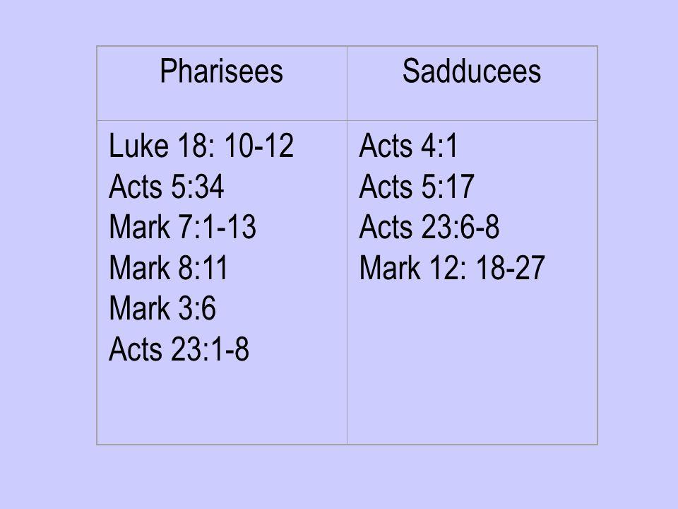 Pharisees & Sadducees PhariseesSadducees Luke 18: 10-12 Acts 5:34 Mark 7:1-13 Mark 8:11 Mark 3:6 Acts 23:1-8 Acts 4:1 Acts 5:17 Acts 23:6-8 Mark 12: 1