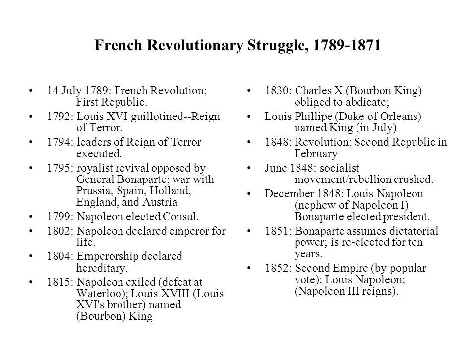French Revolutionary Struggle, 1789-1871 14 July 1789: French Revolution; First Republic.