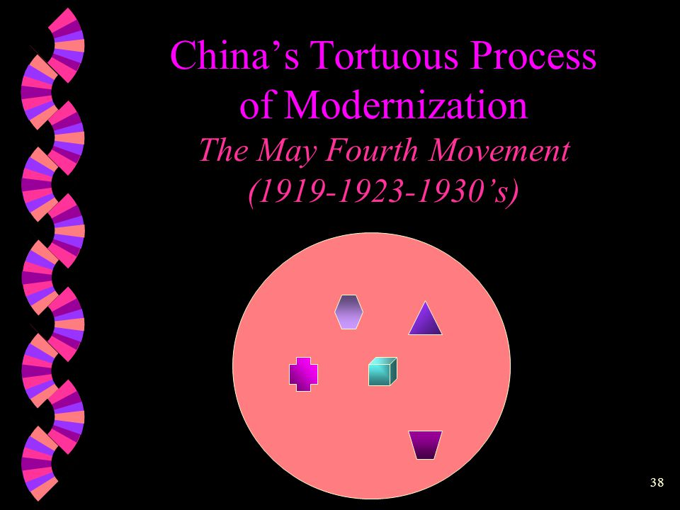37 China's Tortuous Process of Modernization The May Fourth Movement (1919-1923-1930's)  Involution vs.