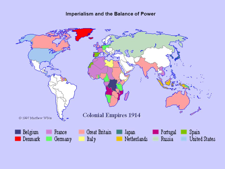 Imperialism and the Balance of Power