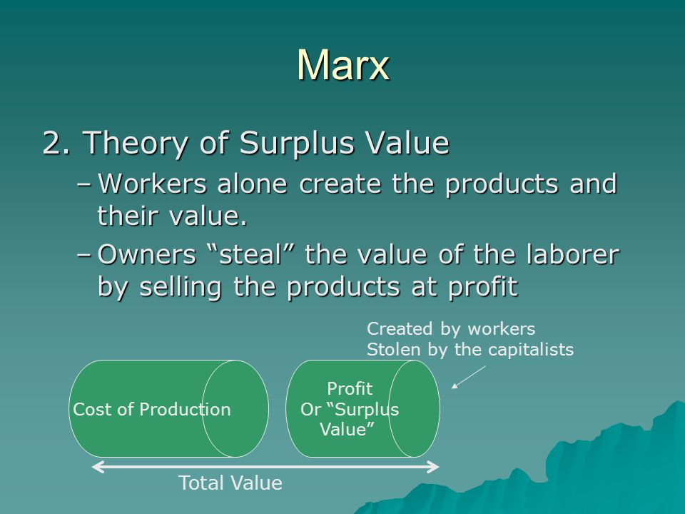 "Marx 2. Theory of Surplus Value –Workers alone create the products and their value. –Owners ""steal"" the value of the laborer by selling the products a"