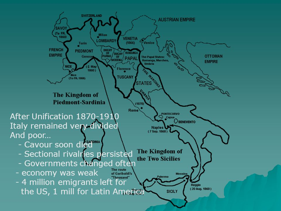 After Unification 1870-1910 Italy remained very divided And poor… - Cavour soon died - Sectional rivalries persisted - Governments changed often - eco
