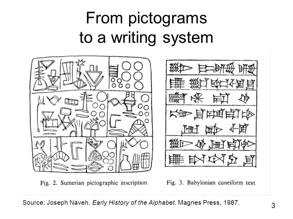 3 From pictograms to a writing system Source: Joseph Naveh. Early History of the Alphabet. Magnes Press, 1987.