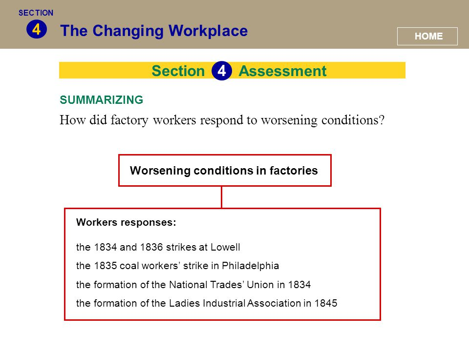 Section The Changing Workplace 4 Assessment 4 How did factory workers respond to worsening conditions? SUMMARIZING HOME SECTION Worsening conditions i