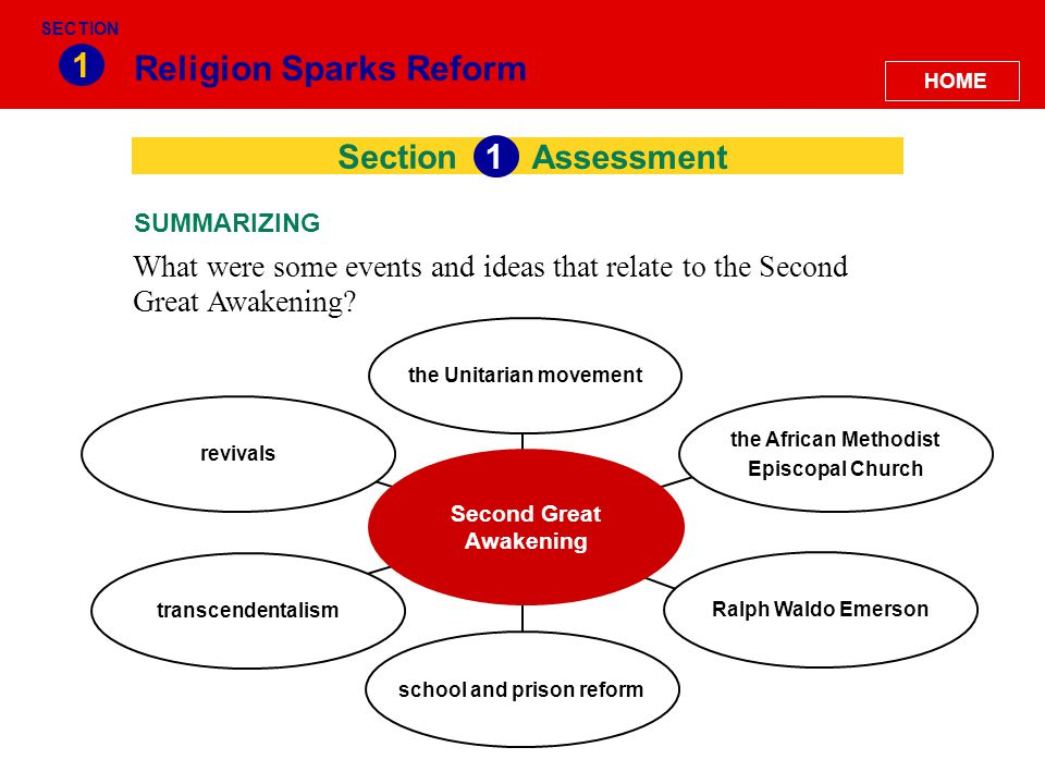 Section Religion Sparks Reform 1 Assessment What were some events and ideas that relate to the Second Great Awakening? SUMMARIZING 1 HOME SECTION revi