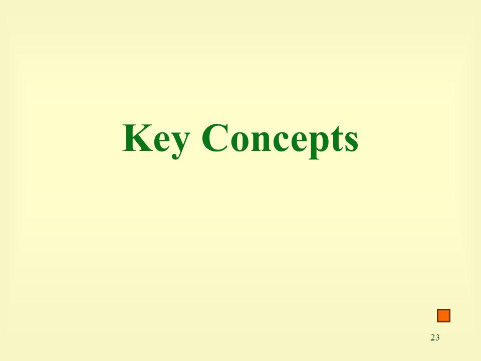 23 Key Concepts
