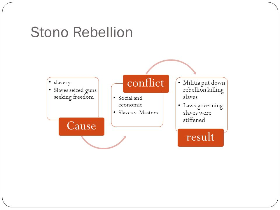 Stono Rebellion slavery Slaves seized guns seeking freedom Cause Social and economic Slaves v.