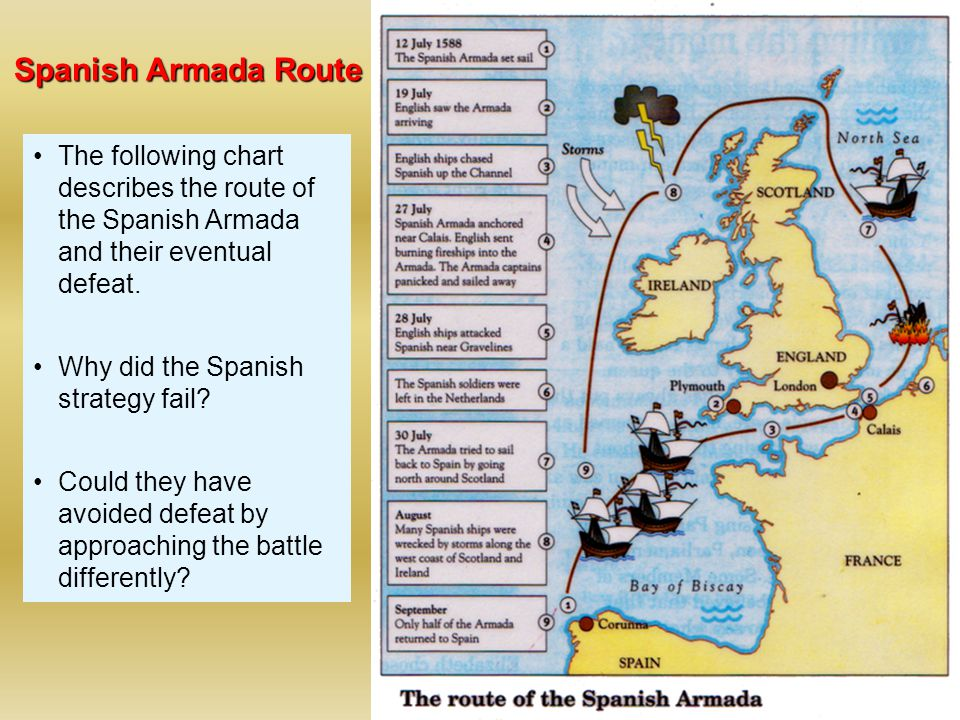 The following chart describes the route of the Spanish Armada and their eventual defeat. Why did the Spanish strategy fail? Could they have avoided de