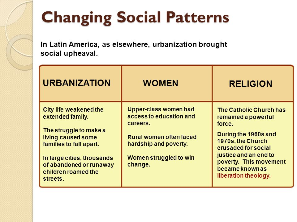 Changing Social Patterns The Catholic Church has remained a powerful force. During the 1960s and 1970s, the Church crusaded for social justice and an