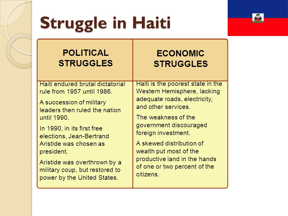 Struggle in Haiti Haiti is the poorest state in the Western Hemisphere, lacking adequate roads, electricity, and other services.