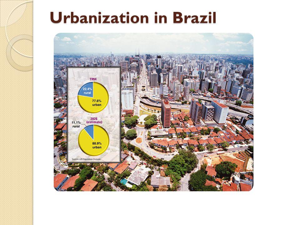 Urbanization in Brazil 4