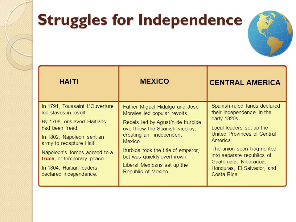 Struggles for Independence Spanish-ruled lands declared their independence in the early 1820s. Local leaders set up the United Provinces of Central Am