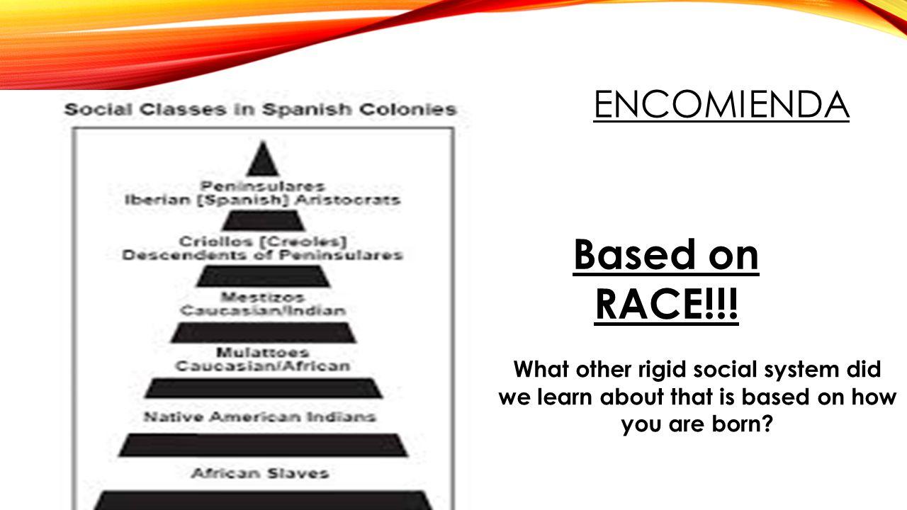ENCOMIENDA Based on RACE!!.