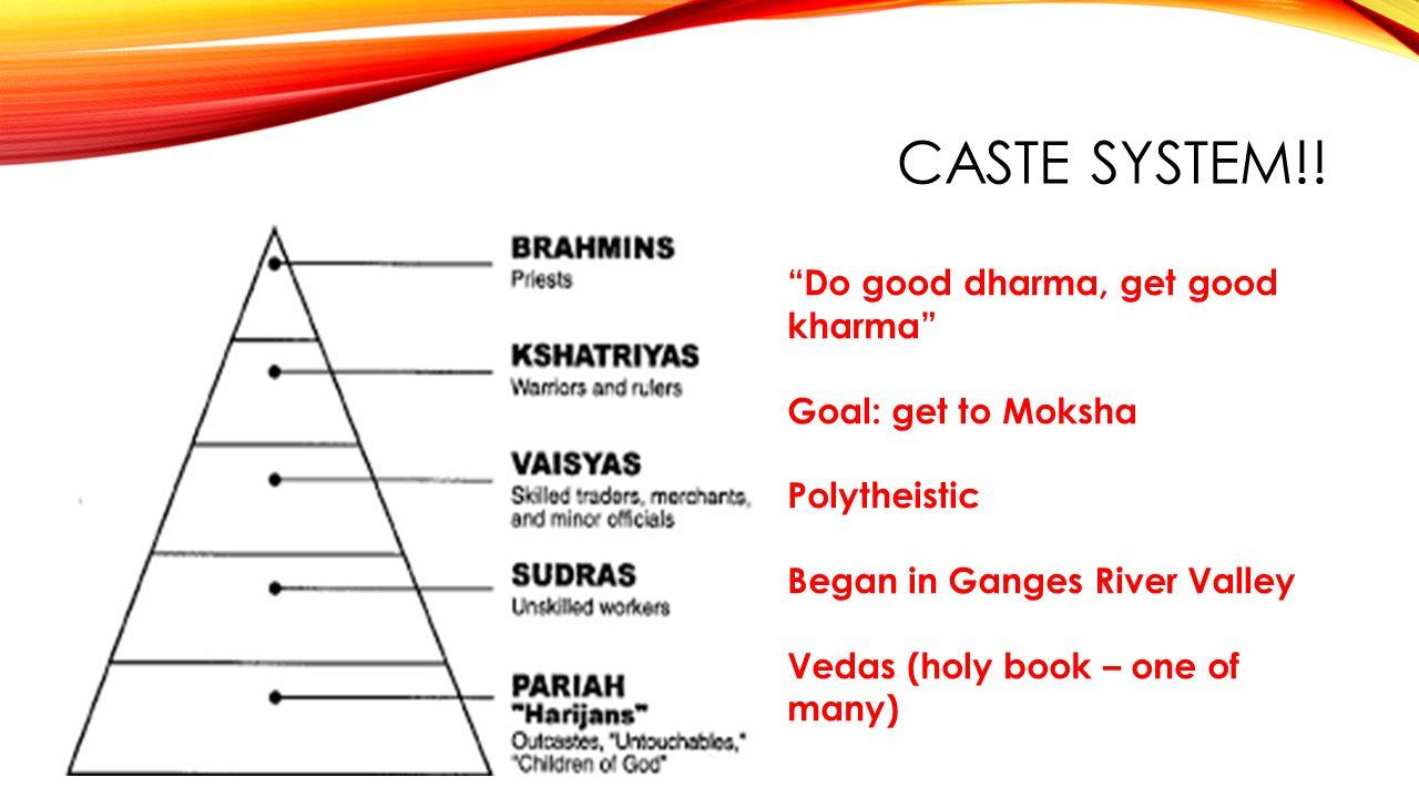 CASTE SYSTEM!.