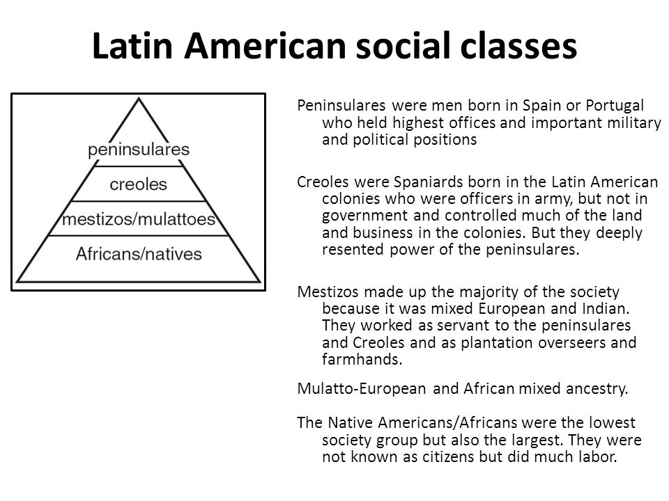 Latin American social classes Peninsulares were men born in Spain or Portugal who held highest offices and important military and political positions