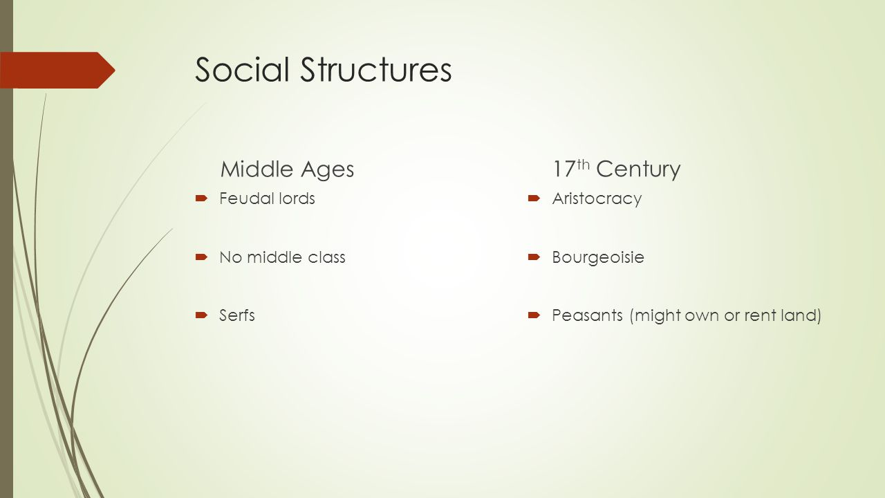 Social Structures Middle Ages  Feudal lords  No middle class  Serfs 17 th Century  Aristocracy  Bourgeoisie  Peasants (might own or rent land)