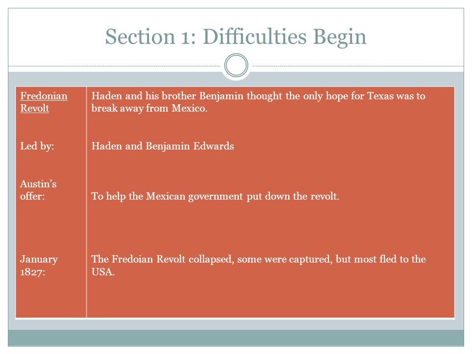 Section 1: Difficulties Begin Fredonian Revolt Led by: Austin's offer: January 1827: Haden and his brother Benjamin thought the only hope for Texas wa