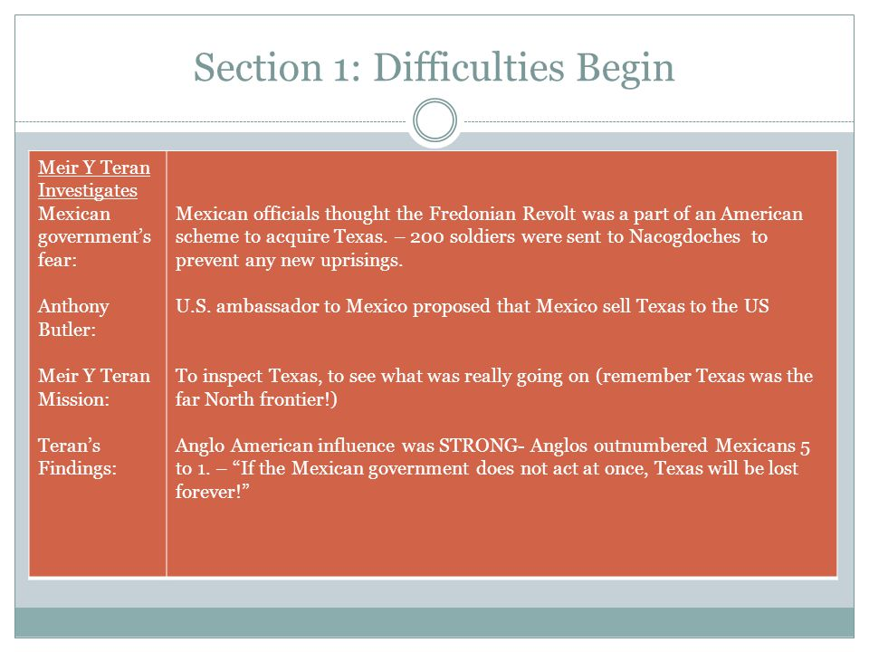 Section 1: Difficulties Begin Meir Y Teran Investigates Mexican government's fear: Anthony Butler: Meir Y Teran Mission: Teran's Findings: Mexican off