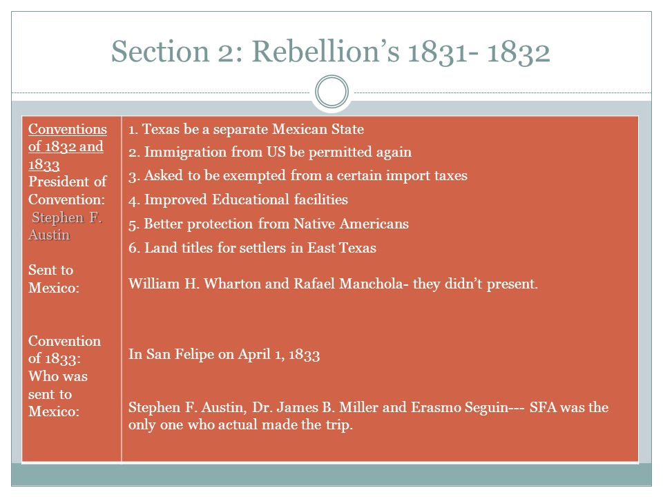 Section 2: Rebellion's 1831- 1832 Conventions of 1832 and 1833 President of Convention: Stephen F. Austin Sent to Mexico: Convention of 1833: Who was