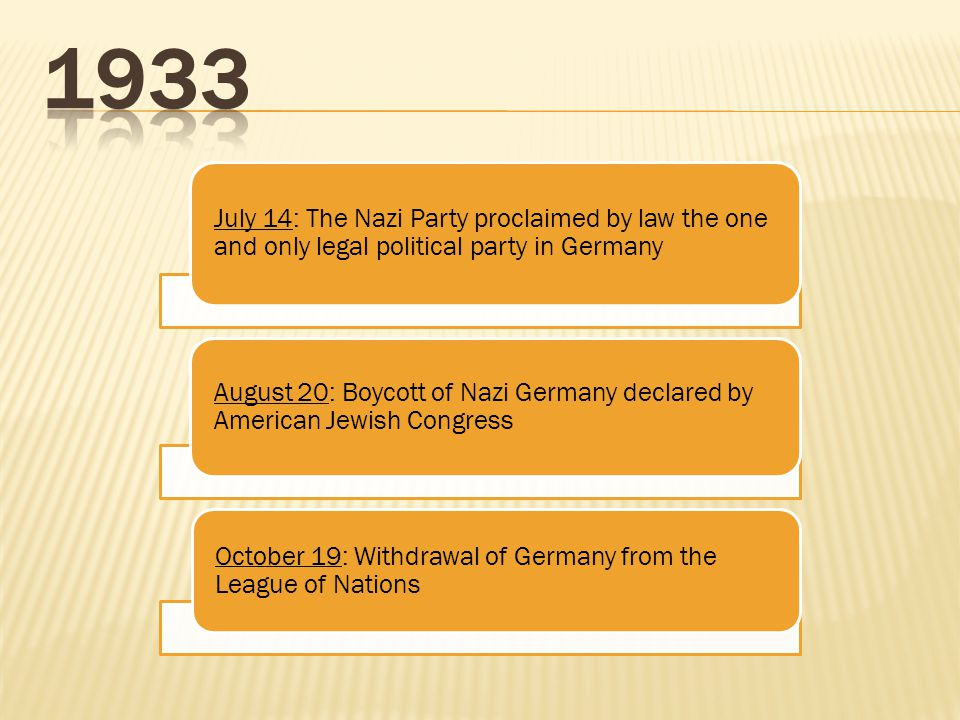 July 14: The Nazi Party proclaimed by law the one and only legal political party in Germany August 20: Boycott of Nazi Germany declared by American Jewish Congress October 19: Withdrawal of Germany from the League of Nations