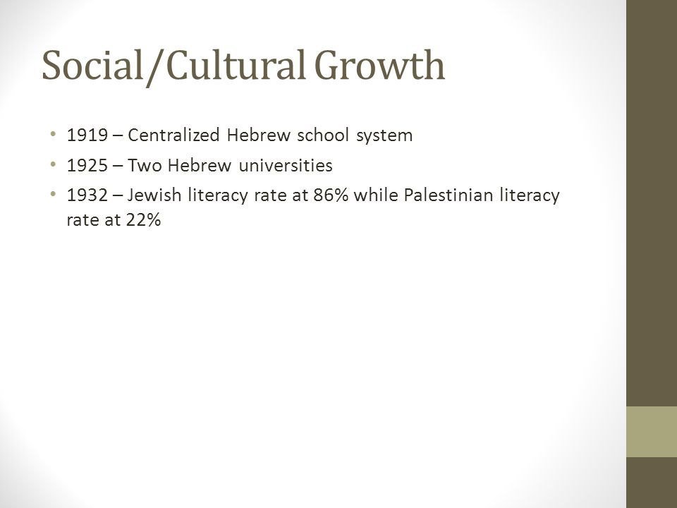 Social/Cultural Growth 1919 – Centralized Hebrew school system 1925 – Two Hebrew universities 1932 – Jewish literacy rate at 86% while Palestinian lit