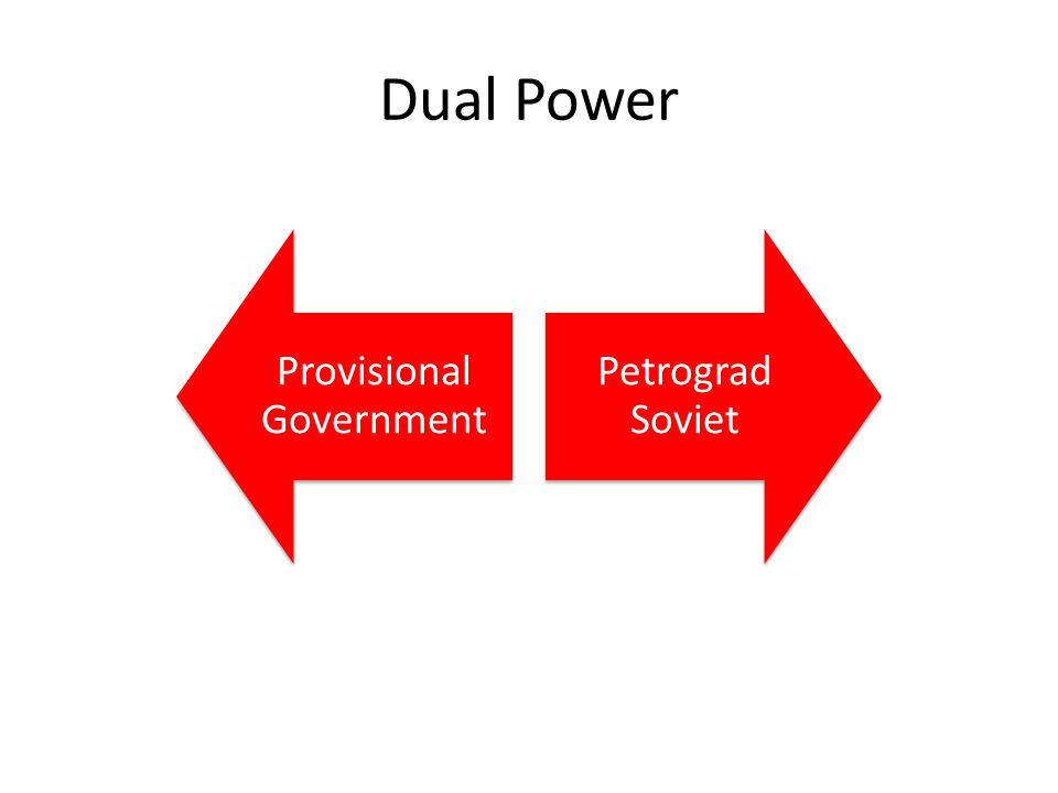 Dual Power Provisional Government Petrograd Soviet