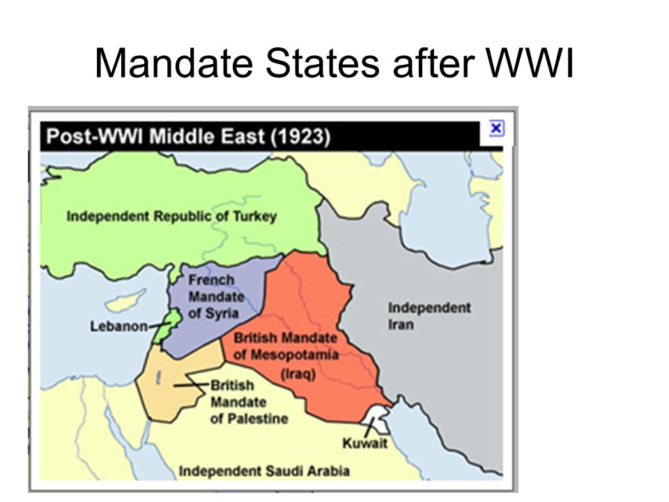 Mandate States after WWI