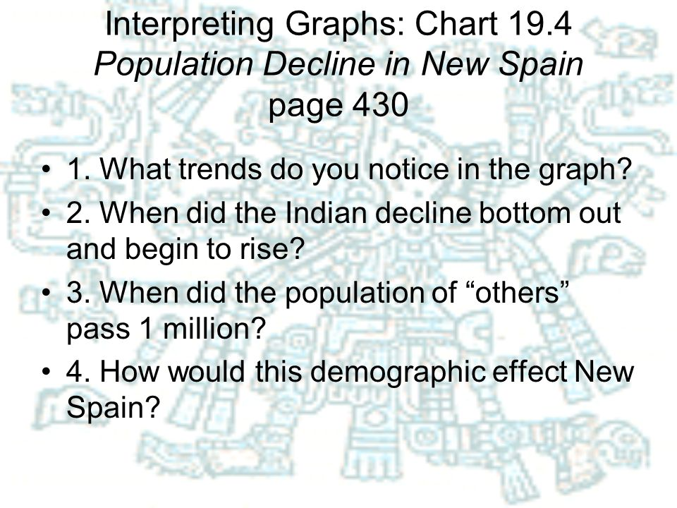 Interpreting Graphs: Chart 19.4 Population Decline in New Spain page 430 1. What trends do you notice in the graph? 2. When did the Indian decline bot